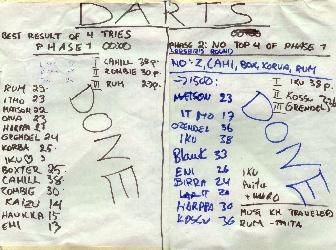 Mosquito Meeting '01 - Darts results